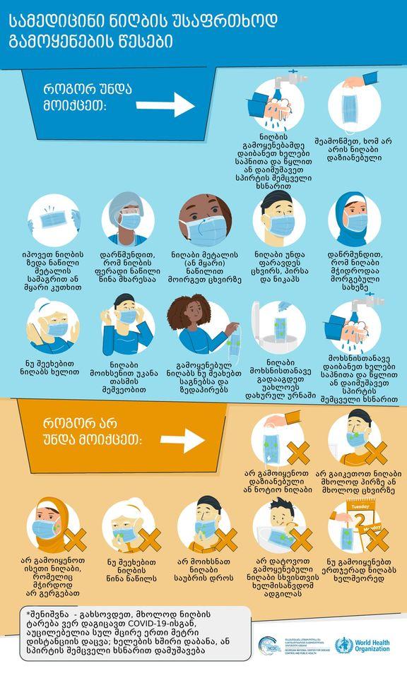 სამედიცინო ნიღბის უსაფრთხოდ გამოყენების წესები