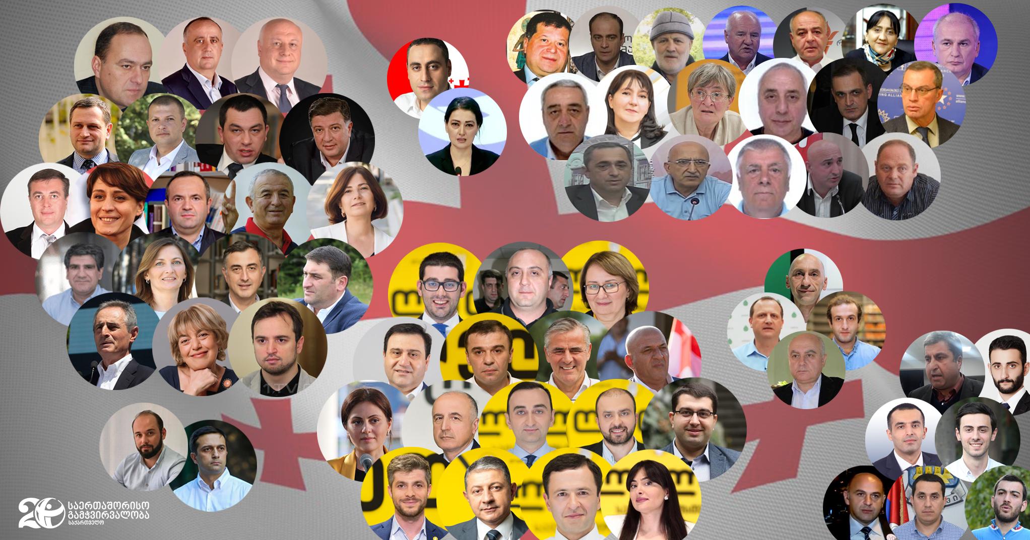 შვიდი ოპოზიციური პარტიის მაჟორიტარი კანდიდატების სამეწარმეო საქმიანობა და პოლიტიკური შემოწირულობები