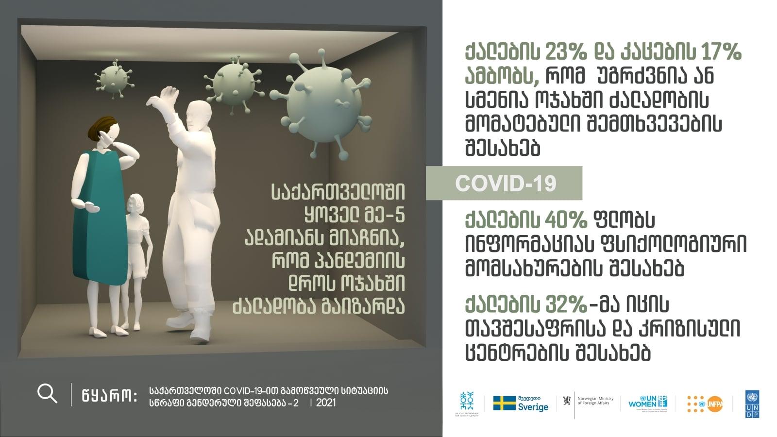 კვლევა: გენდერული თანასწორობის შესახებ