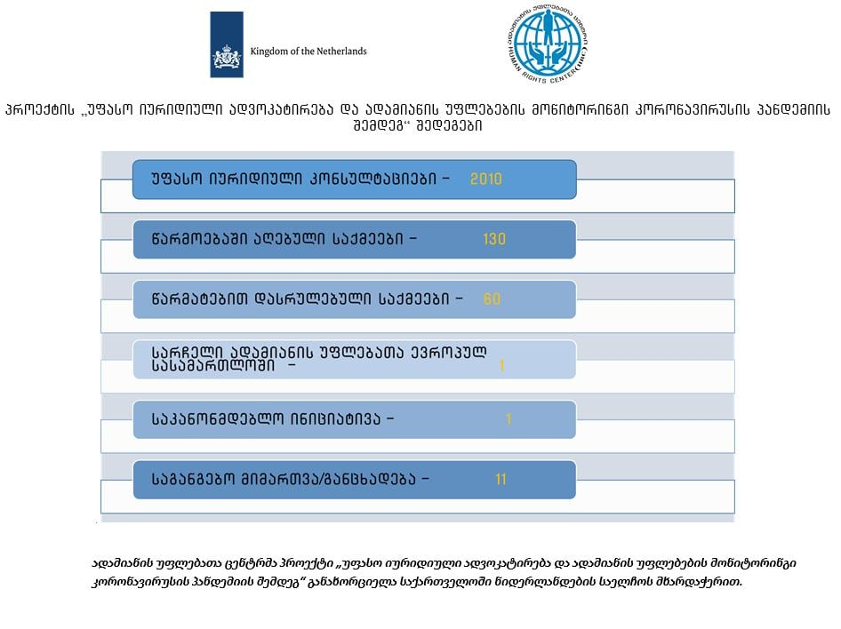 Report of the Human Rights Center